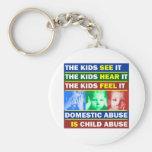 Family Violence Key Chain