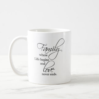 Family, where life begins and love never ends MUG