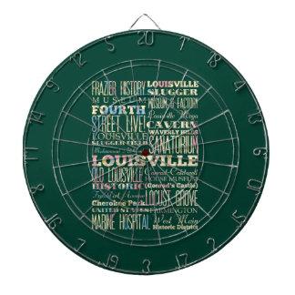 Famous Places of Louisville, Kentucky. Dartboard