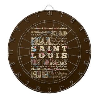 Famous Places of Saint Louis, Missouri. Dart Board
