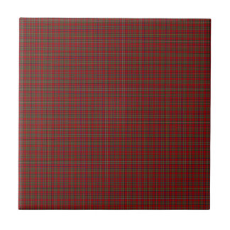 Famous Royal Stewart tartan Small Square Tile