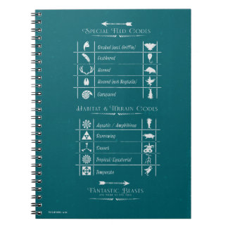 Fantastic Beasts Code Chart Notebook