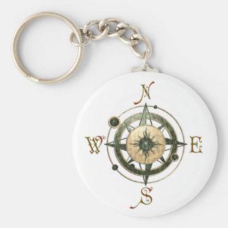 Fantasy (Celtic) Compass Design Basic Round Button Keychain