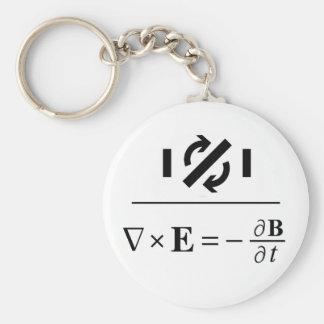 Faraday's Law Keychain