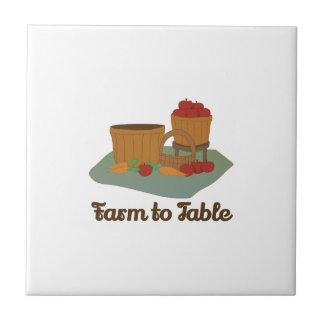 Farm to Table Ceramic Tiles