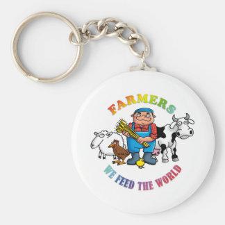farmer llavero redondo tipo pin