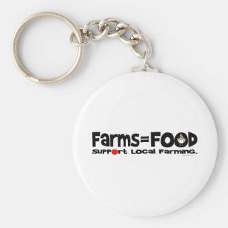 Farms = Food Keychains