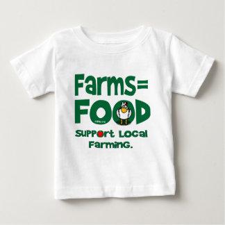 Farms=Food Poleras