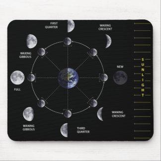 Fase Mousepad de la luna Alfombrillas De Raton
