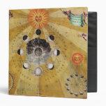 """Fases de la luna, 'del atlas celestial carpeta 1 1/2"""""""