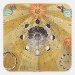 Fases de la luna, 'del atlas celestial etiqueta