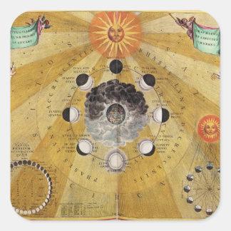 Fases de la luna, 'del atlas celestial colcomanias cuadradas personalizadas