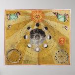 Fases de la luna, 'del atlas celestial póster