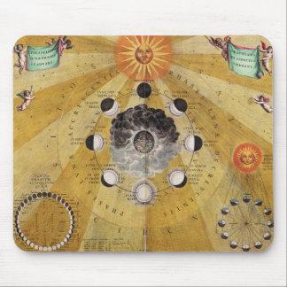 Fases de la luna, 'del atlas celestial tapetes de raton