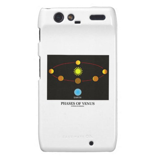 Fases de Venus (astronomía) Motorola Droid RAZR Carcasas