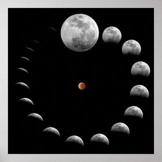 Fases lunares de la luna póster