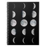 Fases lunares libreta