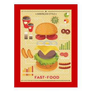 Fast food info graphic postcard