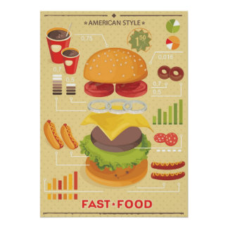 Fast food info graphic poster