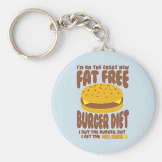 Fat Free Burger Diet Keychain