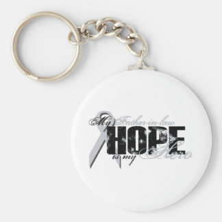 Father-in-law My Hero - Lung Hope Keychain