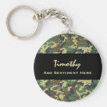 FATHER OF THE BRIDE V13 WOODLAND CAMO KEY CHAIN