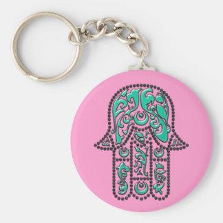 Fatimas Hand... Key Chains