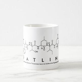 Fatlind peptide name mug