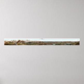 FAULHORN Swiss Alps Panorama 360° Poster