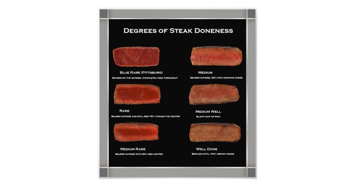 Use this handy chart to know when your steaks have reached ... |Restuarant Steak Doneness Chart