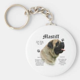 Fawn Mastiff History Keychain