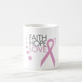 Fe, esperanza, amor - ayuda del cáncer de pecho taza de café
