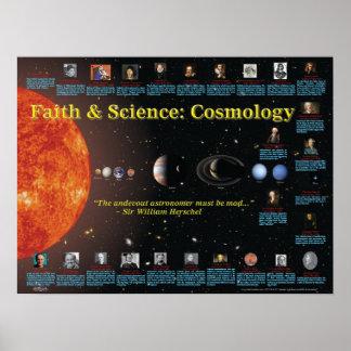Fe y ciencia: Cosmología Posters