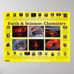 Fe y ciencia: Química Impresiones