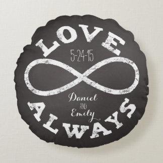Fecha y nombres del boda del amor del infinito de