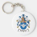 Federer Family Crest Key Chain