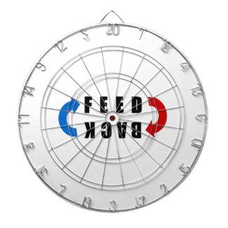 Feedback red and blue dartboard