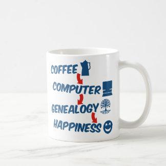 Felicidad de la genealogía del ordenador del café taza básica blanca