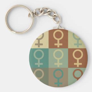 Feminism Pop Art Keychain
