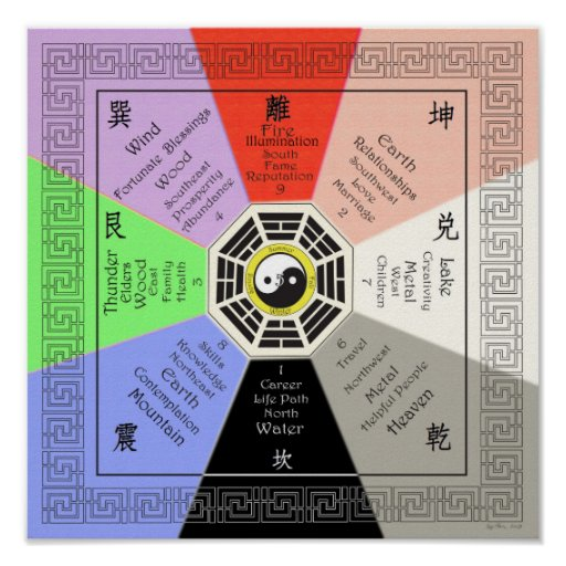 Beautiful posters feng shui pictures for Posters feng shui