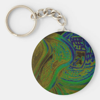FENG SHUI WEALTH ELEMENTS KEY CHAINS