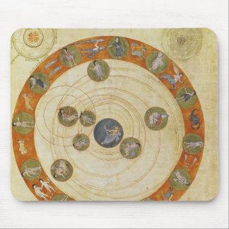 Fenómenos de Aratus diagrama cosmológico Alfombrilla De Raton