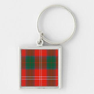 Fenton Scottish Tartan Silver-Colored Square Keychain