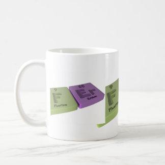 Fer as F Fluorine and Er Erbium Classic White Coffee Mug