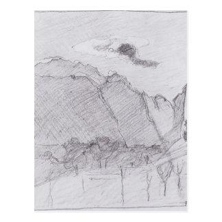 Ferdinand Hodler-Lauterbrunnen Valley&dust stream Post Card