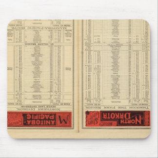 Ferrocarril de San Pablo, de Minneapolis y de Mani Tapete De Ratones