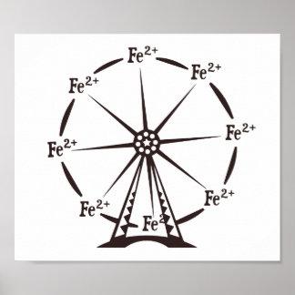 Ferrous Ferris Wheel Poster