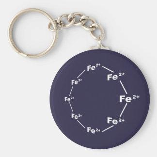 Ferrous Wheel Keychain