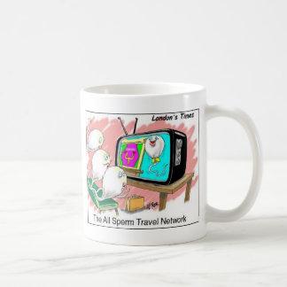 Fertilization Travel Network Coffee Mug