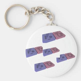 Feta as Fe Iron and Ta Tantalum Basic Round Button Keychain